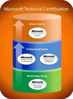 Microsoft_certificeringen